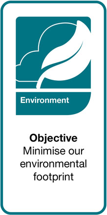 Objective: Minimise our environmental footprint
