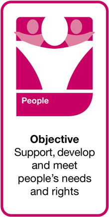 Objective: Support, develop and meet people's needs and rights